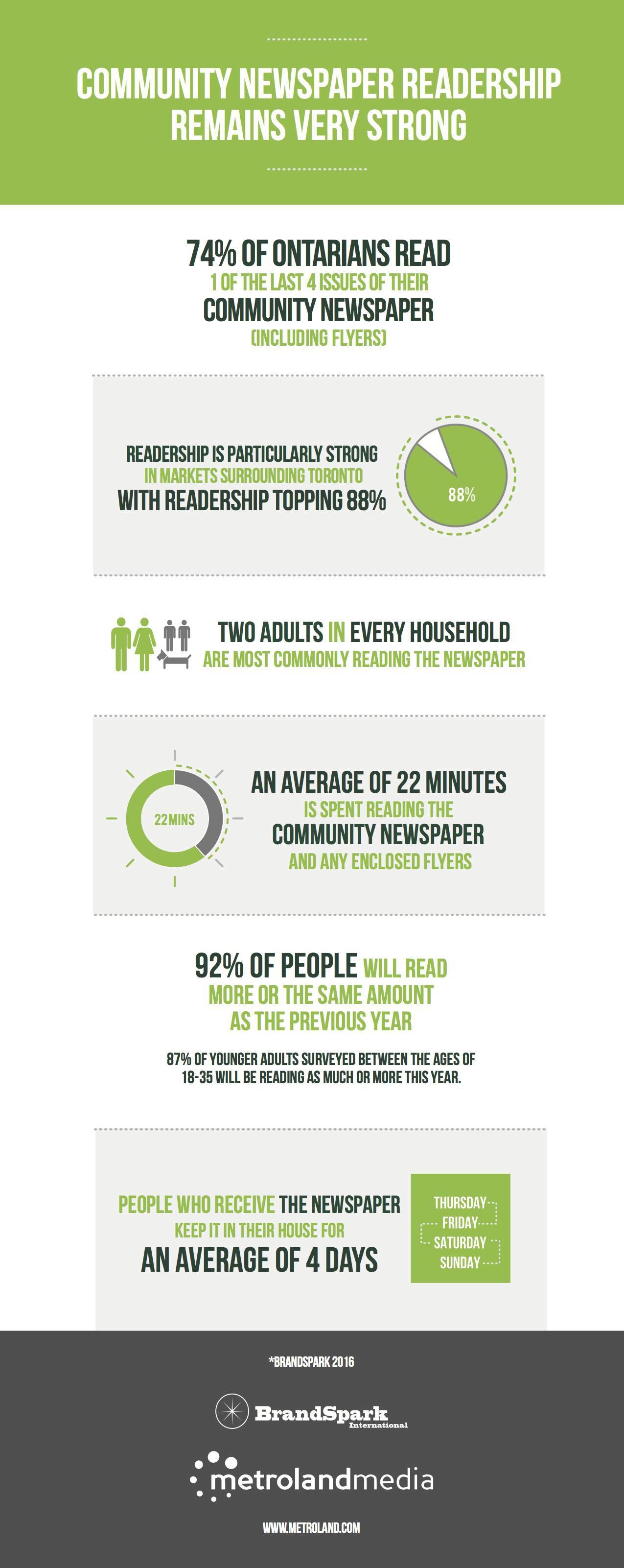 community_newspaper_infographic.jpg