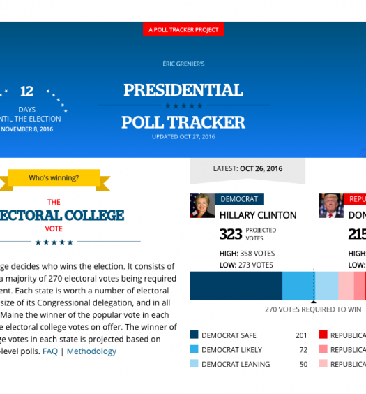 Éric Grenier works on updating the CBC's Presidential Poll Tracker, following the ups and downs of the U.S. election and counting down the days until Nov. 8. Screenshot by J-Source.