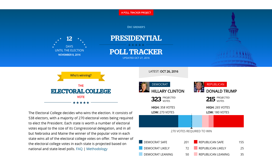 Cbc poll tracker 2019